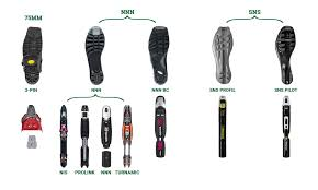 Nordic Ski Binding Compatibility Guide The Outdoor Gear