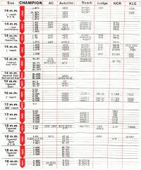 Mancini Racing Spark Plug Chart Bosch Spark Plug Price