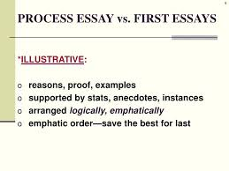 sample of process essay short essay examples samples example  sample of process essay college application essay examples rural in the process of writing you sample of process essay