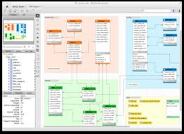 workbench visual database design