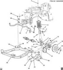 similiar hhr parts keywords chevy hhr parts diagram hub and wheel engine car parts and component
