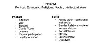 Tip Of The Week Persia Graphic Organizer History Tech