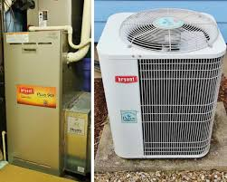 new hvac unit cost. Unique New The Airconditioneru0027s Or Heat Pumpu0027s Condensercompressor Unit Is  Installed Outside The Home Furnace Evaporator And Blower Are Inside  To New Hvac Unit Cost E