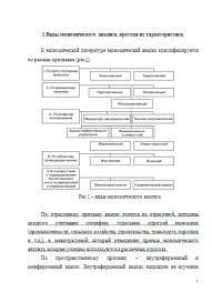 Контрольная Виды экономического анализа краткая их  Виды экономического анализа краткая их характеристика 26 04 17 Вид работы Контрольная работа