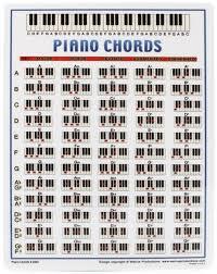 Walrus Productions Mini Laminated Chart Piano 2523