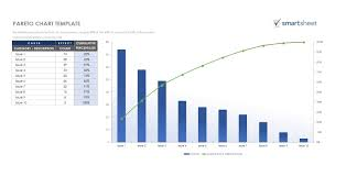 Pareto Chart Analysis Example 34 Best Pareto Chart Examples Templates Excel