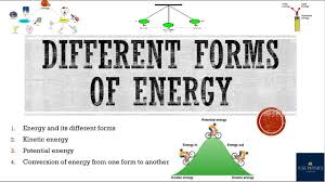 Different Forms Of Energy Work Energy And Power Part 2