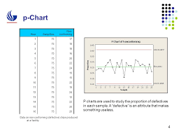 Control Charts Using Minitab Control Charts Display The