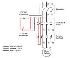 3 phase contactor wiring diagram start stop images working of dol start stop contactor wiring diagram start circuit wiring