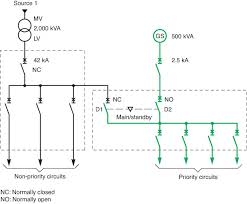protection of a lv generator set and the downstream circuits fign06 jpg