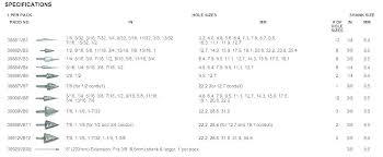 Conduit Hole Size Chart Buurtsite Net
