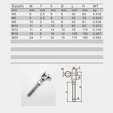M8 Size Chart Us 1 59 20 Off 1pc M5 M6 M8 M10 M12 304 Stainless Steel Jaw Open Bolt Nut Replacement Turnbuckle Rigging Screw Parts In Bolts From Home
