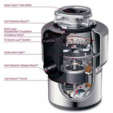 Garbage Disposal Repair And Replacements  Scott PlumbingKitchen Sink Disposal Repair