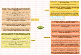 insights mindmaps public distribution system and animal abuse insights mindmaps public distribution system and animal abuse insights