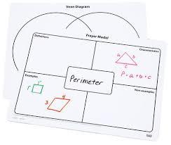 Venn Diagram Model Frayer Model Venn Diagram Write On Wipe Off Mats