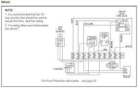 honeywell v8043e1012 zone valve wiring diagram images honeywell honeywell zone valve wiring colours auto diagram