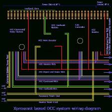 dcc decoder wiring diagram dcc wire color code \u2022 sewacar co Wiring Diagram 150cc Scooter Sl150 21b hornby dcc wiring diagram on hornby images free download wiring dcc decoder wiring diagram hornby dcc