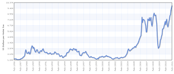 Mcx Copper Historical Chart 23 Veracious Comex Copper Historical Chart