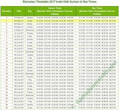 Roja Chart 2018 Muslim Prayer Times In Pune
