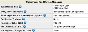 Food Service Waitress Waiter Resume Samples Tips