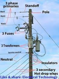 3 phase motor wiring diagrams electrical info pics non stop 3 Phase Electrical Wiring Diagram 3 Phase Electrical Wiring Diagram #56 electrical wiring diagrams 3 phase