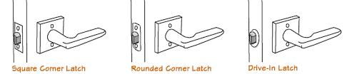 door latch types. door hardware latch parts types