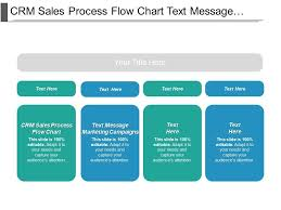 Crm Sales Process Flow Chart Text Message Marketing