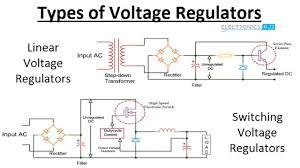 Shunt Regulator Circuit Design Types Of Voltage Regulators