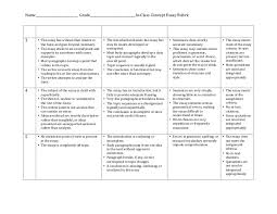 concept essay rubric in class quotations are used and integrated appropriately 2 grade in ‐class concept essay