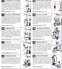 Gym Training Chart Pdf Www Bedowntowndaytona Com