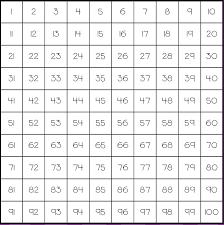 1 100 Number Chart Printable Kiddo Shelter 100 Number