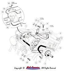 yamaha golf cart starter generator wiring diagram wiring diagram Ez Go Starter Generator Wiring Diagram yamaha golf cart starter generator wiring diagram club car starter generator wiring diagram ez go golf cart starter generator wiring diagram