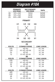 5 kva transformer primary 120 x 240 secondary 12 24 federal 480 to 240 transformer wiring diagram at 480 To 120 Transformer Diagram