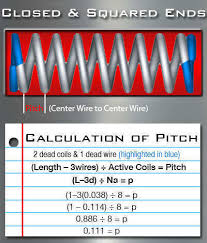 Spring Pitch Calculator Quality Spring Affordable Prices