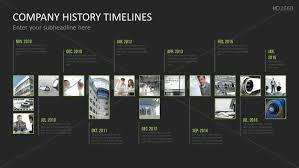 Historical Timeline Template Beautiful Business Plan Outline ...