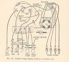model a ford headlight switch wiring diagram similiar model a ford headlight wiring keywords model t central reference library · model a