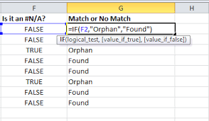 If Function Excel A Foolproof Approach To Writing Complex Excel Formulas