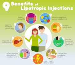 injection vs pill the stomach acids that aid in the natural breakdown of food also breakdown vitamin b12 pill supplements the body will only absorb a