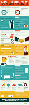 most relevant interview tips pinnacle people solutions pvt how to ace a job interview a visual guide to landing a new job