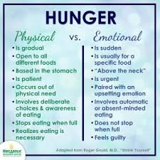 Decode Your Hunger Understanding Emotional Eating