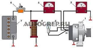 ВАЗ нет зарядки аккумулятора 7 аккумуляторная батарея 6 выключатель 5 амперметр 4 реостат 3 контрольная лампа 12 В 3 Вт 2 вольтметр 1 генератор