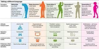 Millennials Generation X Baby Boomers Chart Gen X Millennials Vs Baby Boomer Real Estate Baby Work