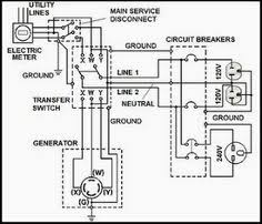automatic transfer switch find more about automatic transfer Transfer Switch Wiring Schematic typical automatic transfer switch block diagram find more about automatic transfer switch on generac transfer switch wiring schematic