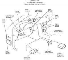 infinity car 2003 fuse box infinity wiring diagrams online