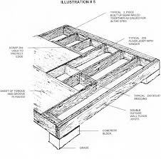 shed floor plans. Shed Plans 16×16 : Program \u2013 12 Feet By 24 Floor
