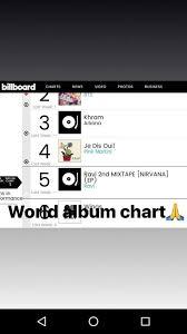 Ravi Ravi 2nd Mixtape Nirvana Ep Chart History Vixx