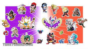 List of Alola Forms Pokemon - Pokemon Sun & Moon