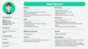 Customer Profile Customer Profile Template The Complete Beginner's Guide 4