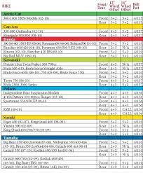 Silverado Bolt Pattern Stunning Silverado Wheel Offset Chart Seatledavidjoelco