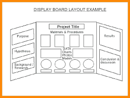 Science Fair Projects Layout Science Project Layout Science Project Board Science Project Board